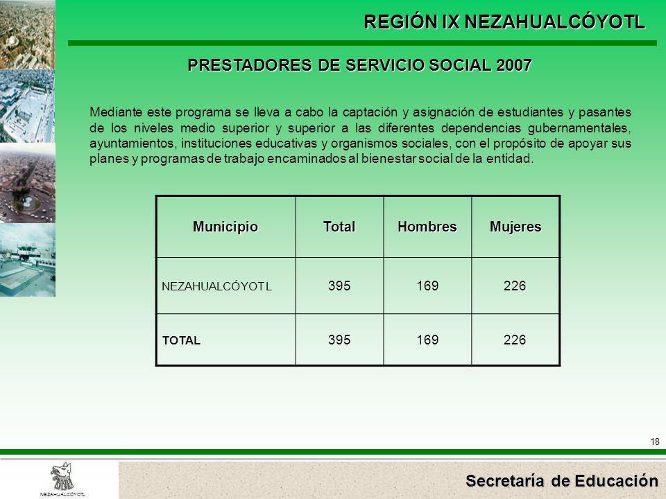 PRESTADORES DE SERVICIO SOCIAL 2007