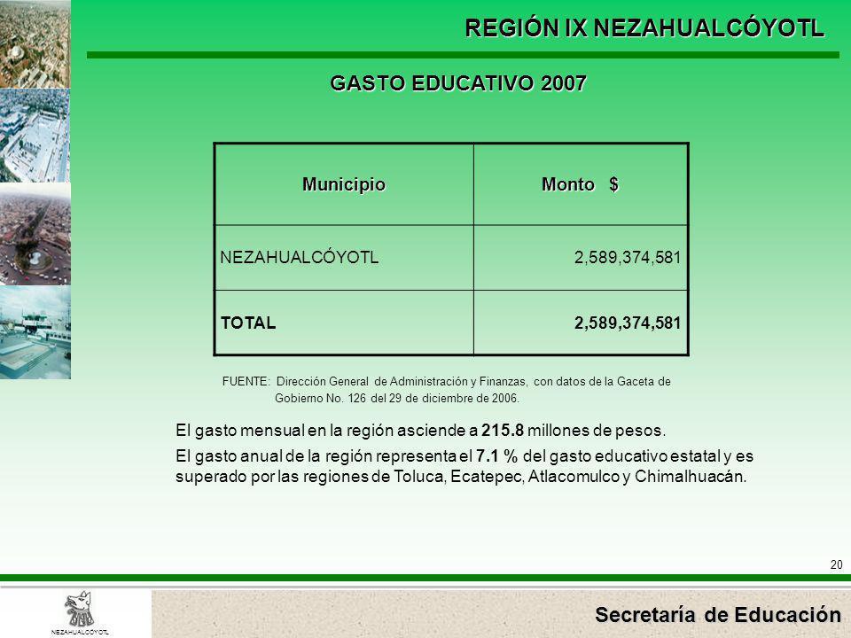 GASTO EDUCATIVO 2007 Municipio Monto $ NEZAHUALCÓYOTL 2,589,374,581
