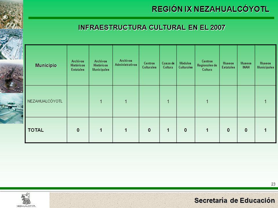INFRAESTRUCTURA CULTURAL EN EL 2007