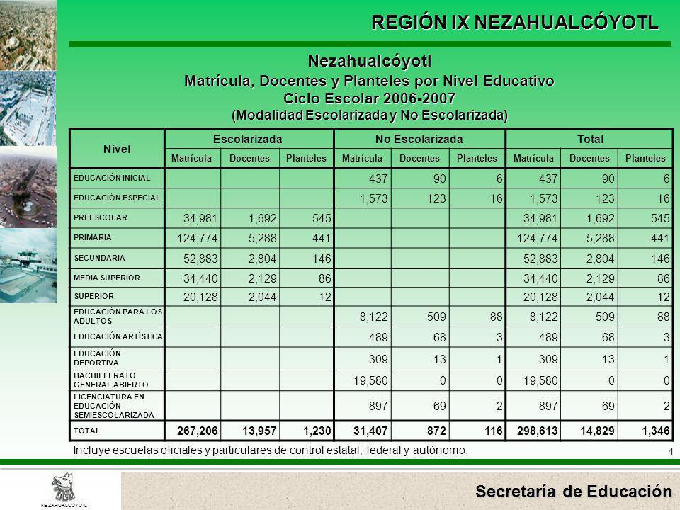 Nezahualcóyotl Matrícula, Docentes y Planteles por Nivel Educativo