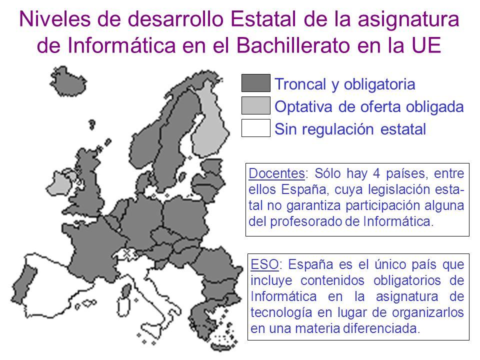 Niveles de desarrollo Estatal de la asignatura de Informática en el Bachillerato en la UE