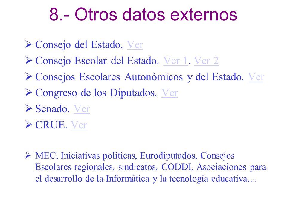 8.- Otros datos externos Consejo del Estado. Ver