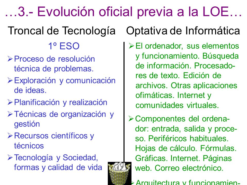 …3.- Evolución oficial previa a la LOE…