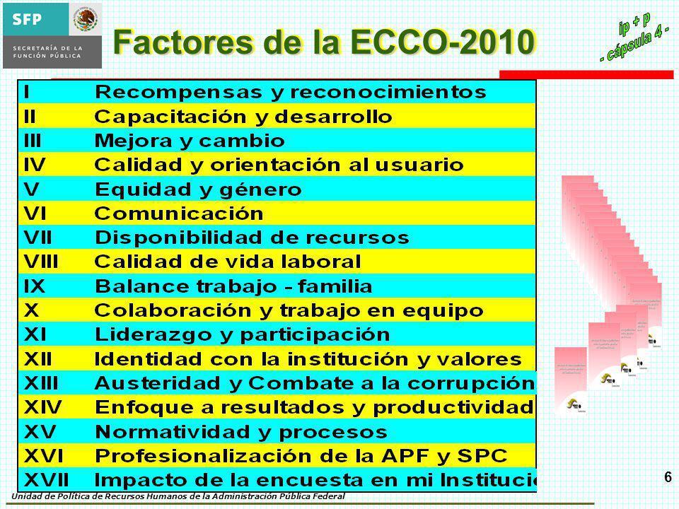 Factores de la ECCO-2010