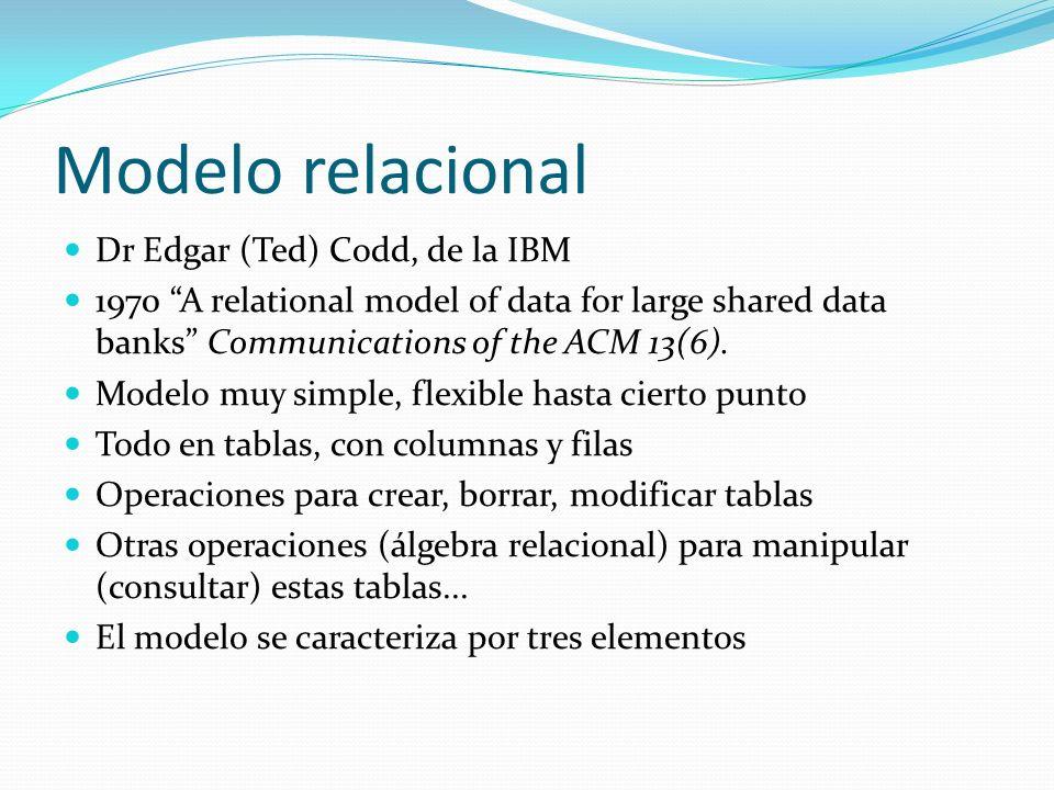 Modelo relacional Dr Edgar (Ted) Codd, de la IBM