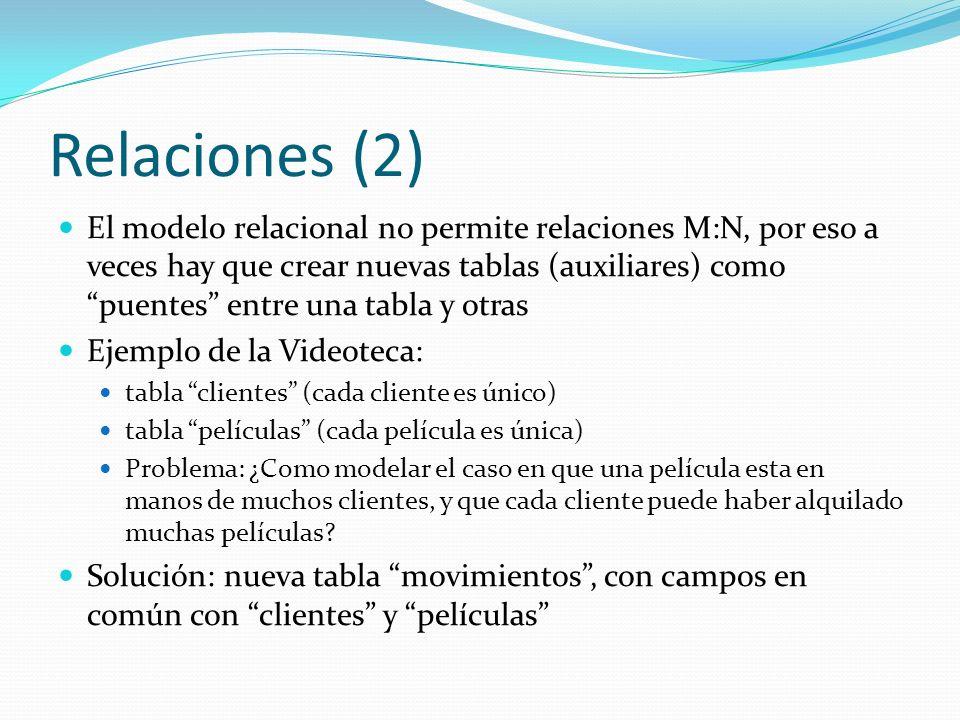 Relaciones (2)