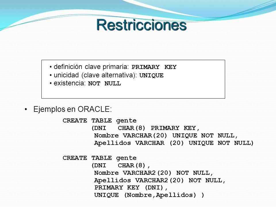Restricciones Ejemplos en ORACLE: