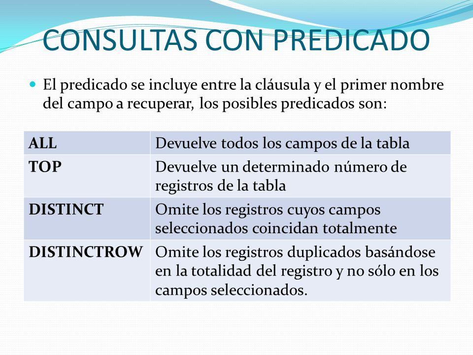 CONSULTAS CON PREDICADO
