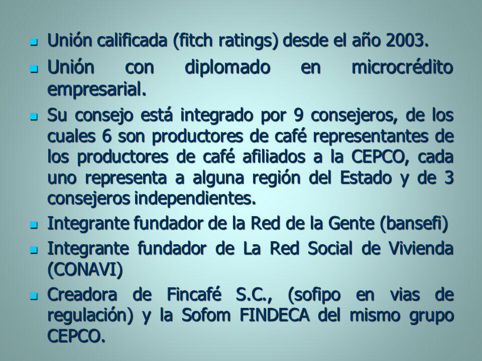Unión con diplomado en microcrédito empresarial.