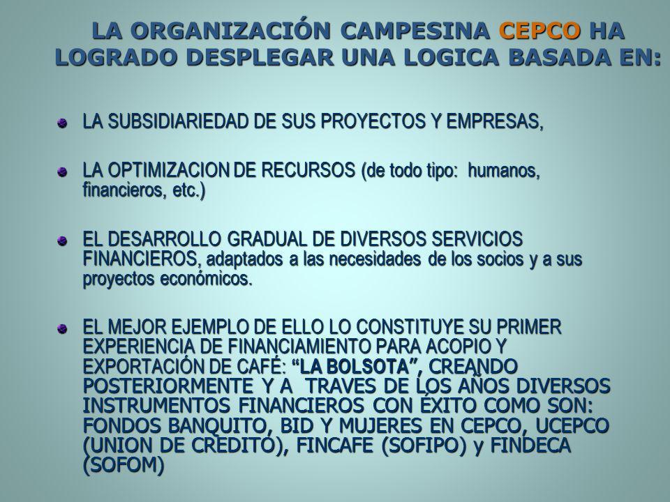 LA ORGANIZACIÓN CAMPESINA CEPCO HA LOGRADO DESPLEGAR UNA LOGICA BASADA EN: