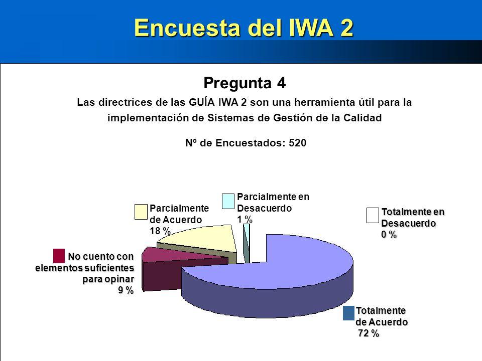 Encuesta del IWA 2 Pregunta 4
