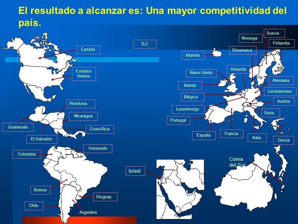 El resultado a alcanzar es: Una mayor competitividad del país.