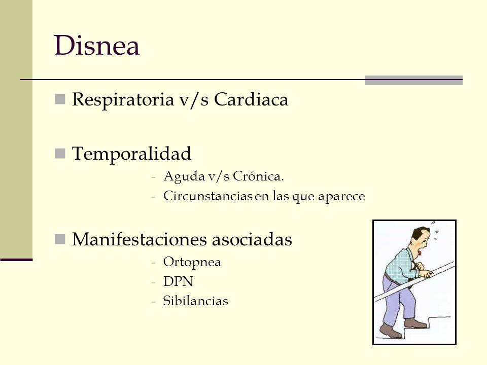 Disnea Respiratoria v/s Cardiaca Temporalidad