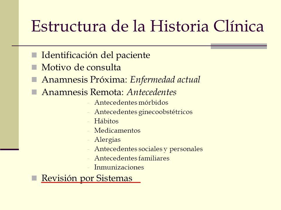 Estructura de la Historia Clínica
