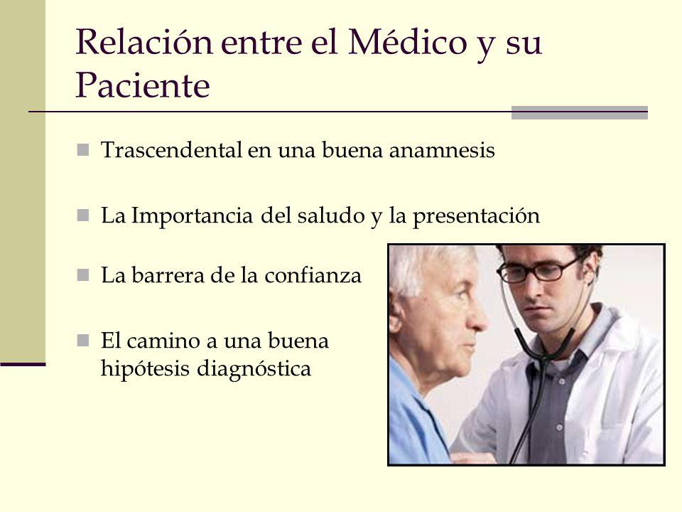Relación entre el Médico y su Paciente