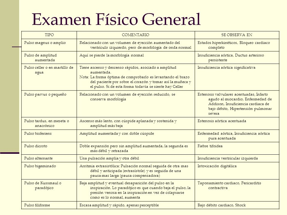 Examen Físico General TIPO COMENTARIO SE OBSERVA EN