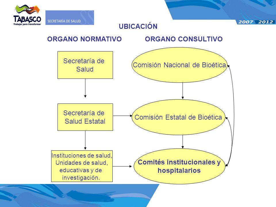 Comités institucionales y