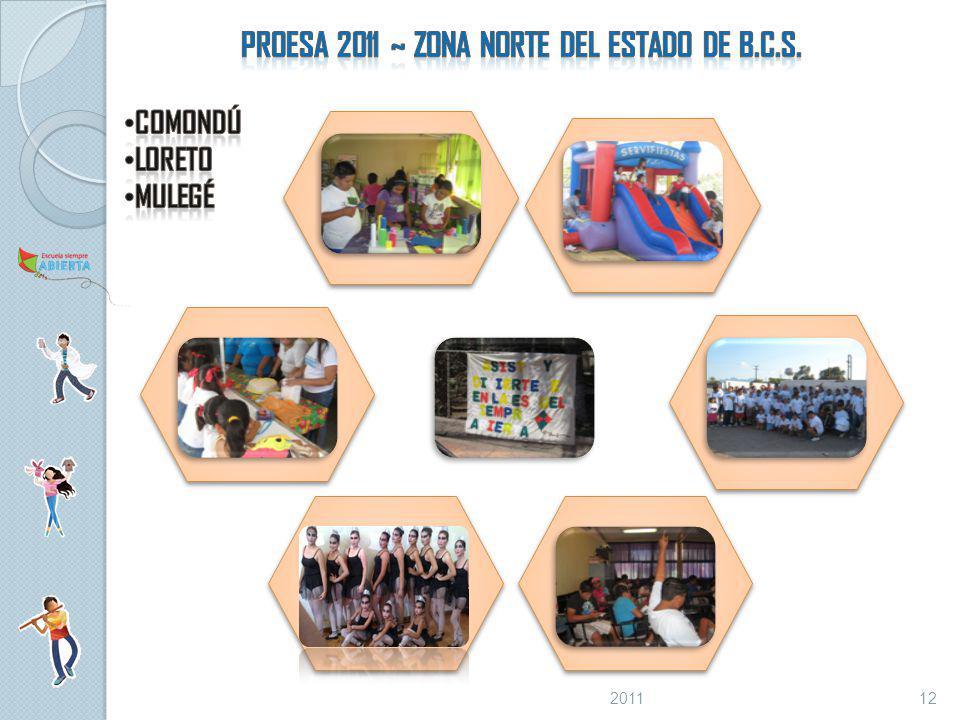 PROESA 2011 ~ Zona Norte DEL ESTADO DE B.C.S.