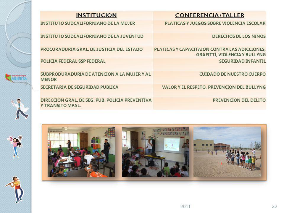 INSTITUCION CONFERENCIA / TALLER