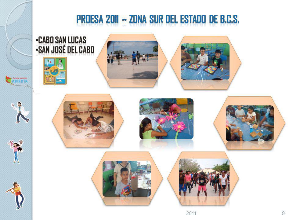 PROESA 2011 ~ ZONA SUR DEL ESTADO DE B.C.S.