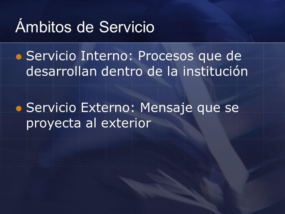 Ámbitos de Servicio Servicio Interno: Procesos que de desarrollan dentro de la institución.