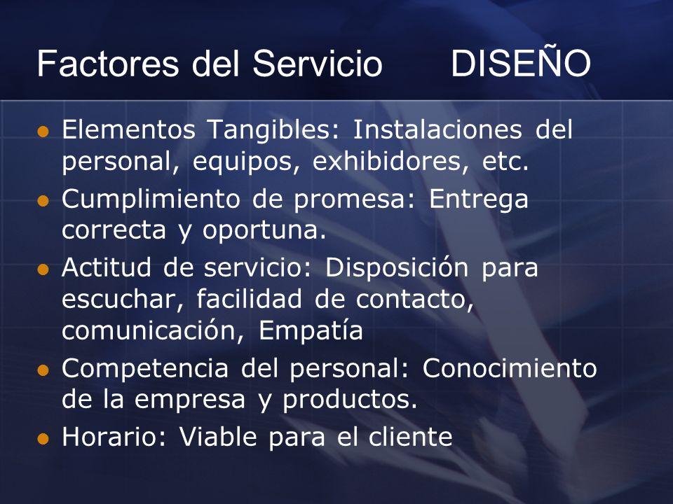 Factores del Servicio DISEÑO