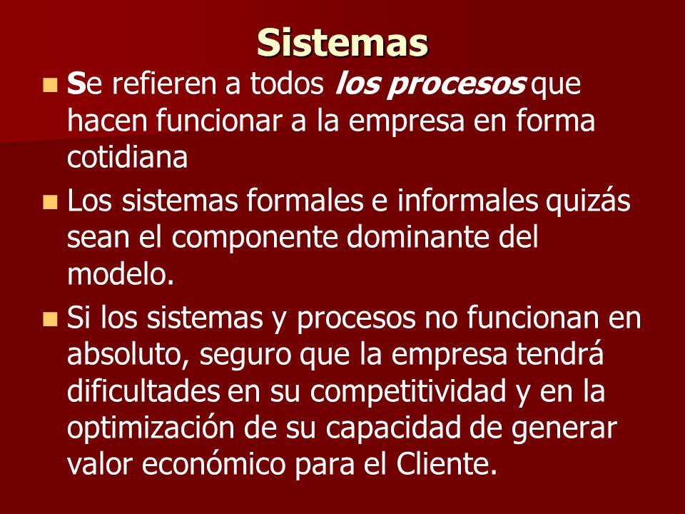 Sistemas Se refieren a todos los procesos que hacen funcionar a la empresa en forma cotidiana.