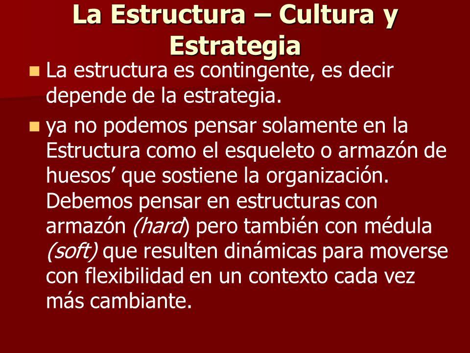 La Estructura – Cultura y Estrategia