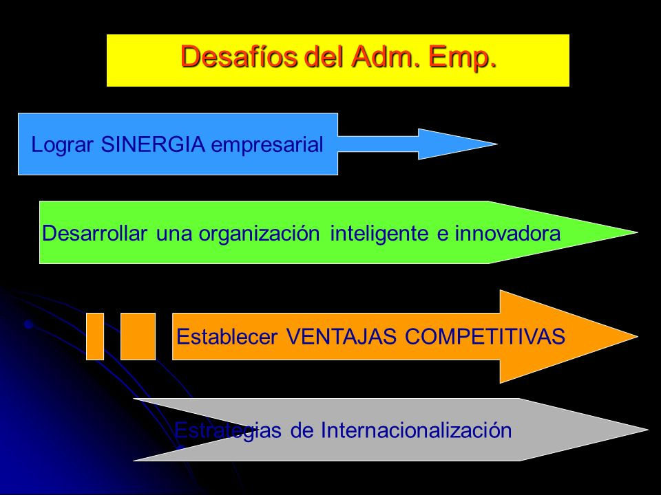 Desafíos del Adm. Emp. Lograr SINERGIA empresarial