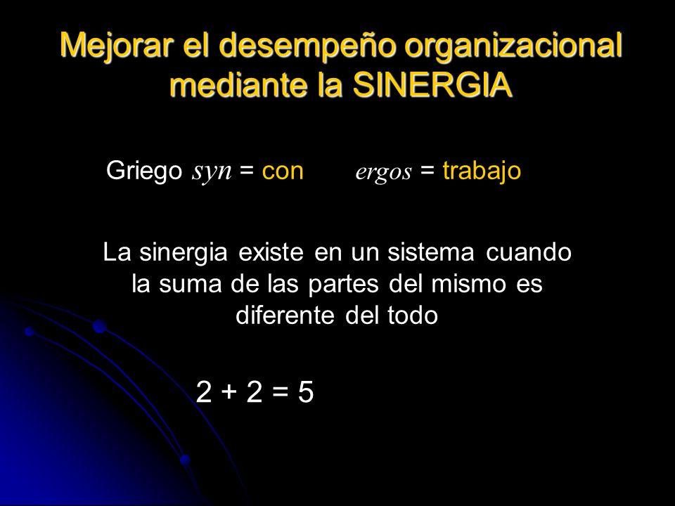 Mejorar el desempeño organizacional mediante la SINERGIA