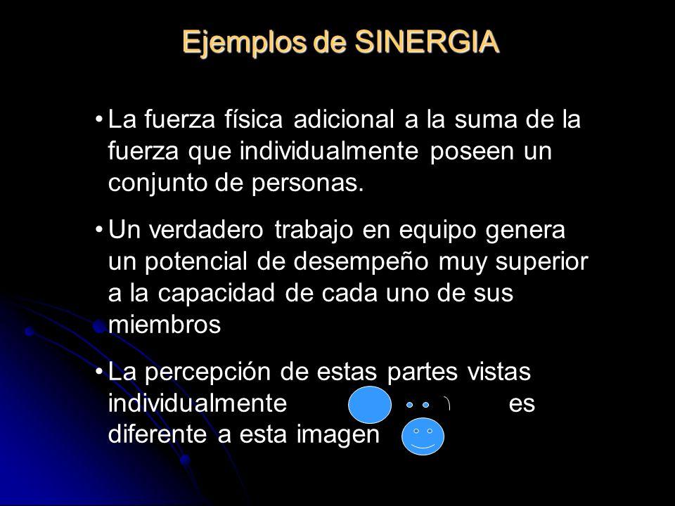 Ejemplos de SINERGIALa fuerza física adicional a la suma de la fuerza que individualmente poseen un conjunto de personas.