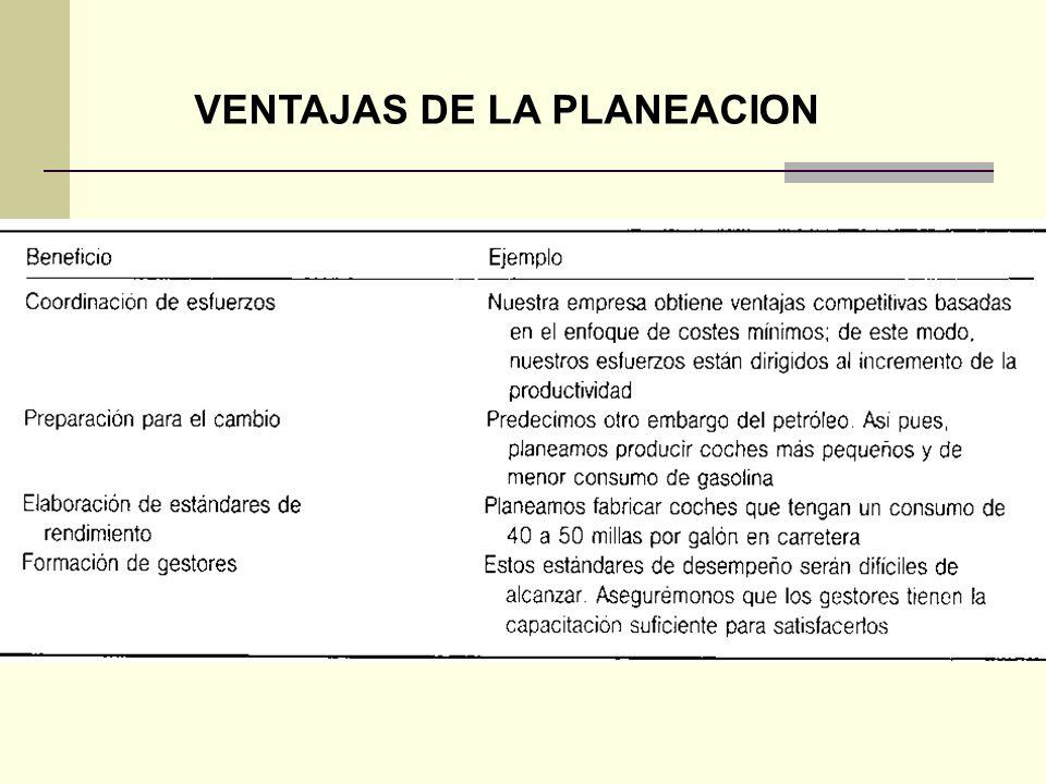 VENTAJAS DE LA PLANEACION