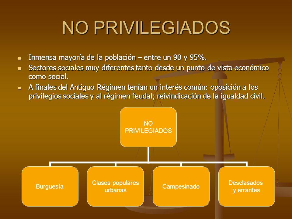 NO PRIVILEGIADOS Inmensa mayoría de la población – entre un 90 y 95%.