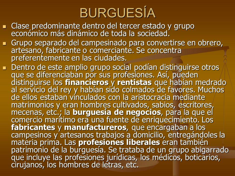 BURGUESÍA Clase predominante dentro del tercer estado y grupo económico más dinámico de toda la sociedad.