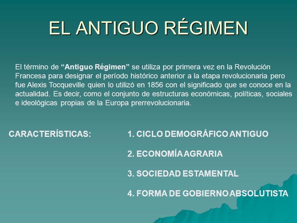 EL ANTIGUO RÉGIMEN CARACTERÍSTICAS: 1. CICLO DEMOGRÁFICO ANTIGUO