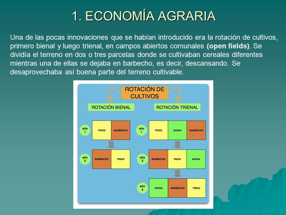 1. ECONOMÍA AGRARIA