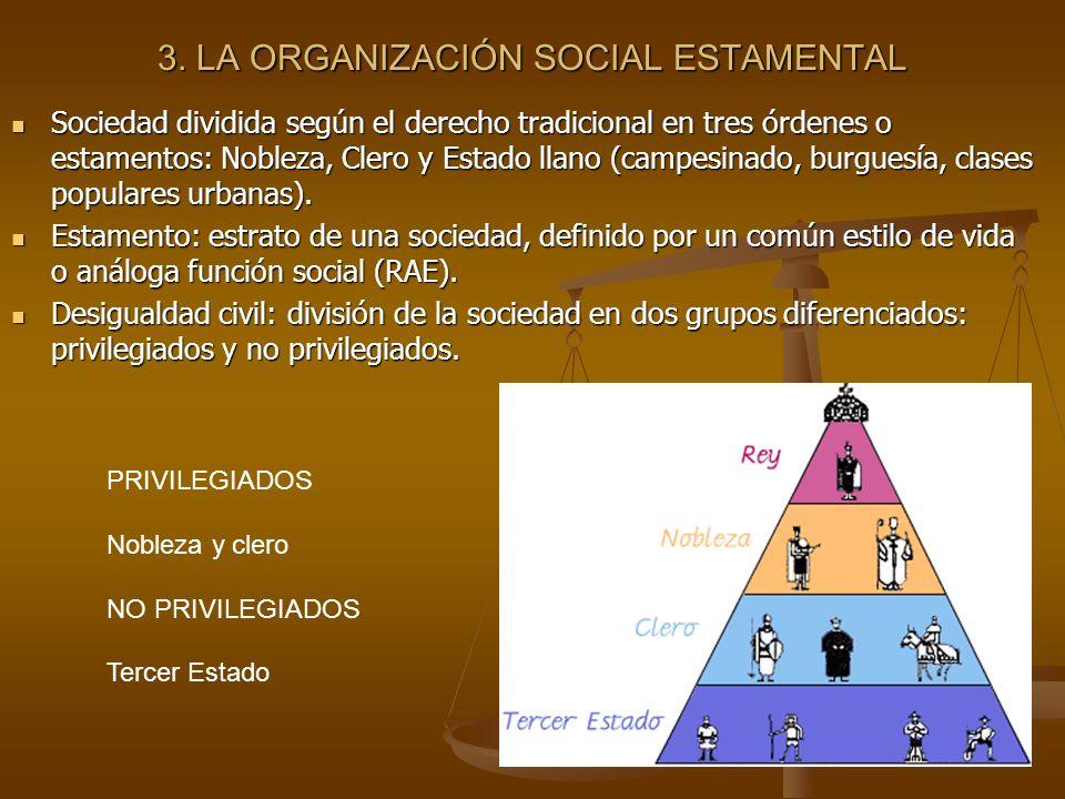 3. LA ORGANIZACIÓN SOCIAL ESTAMENTAL