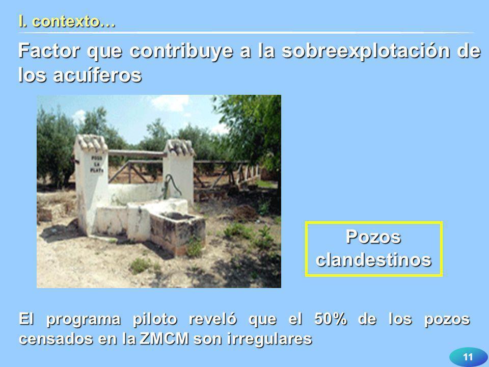Factor que contribuye a la sobreexplotación de los acuíferos