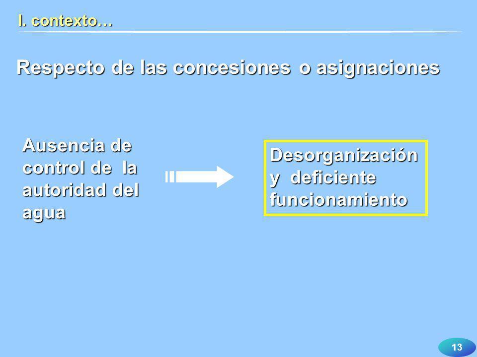Respecto de las concesiones o asignaciones
