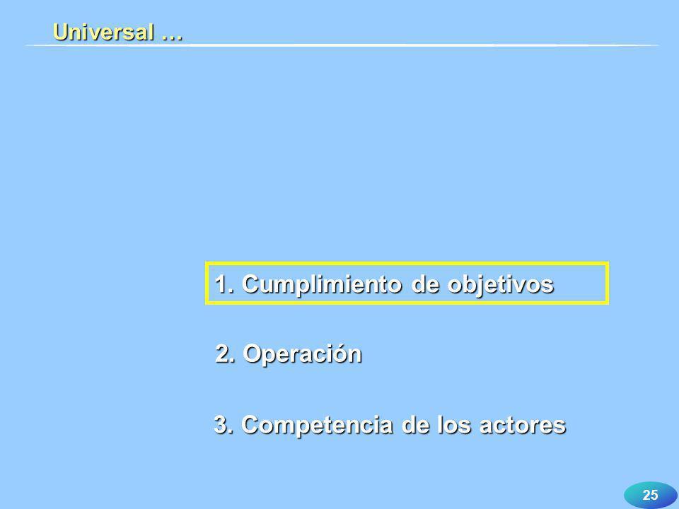 1. Cumplimiento de objetivos