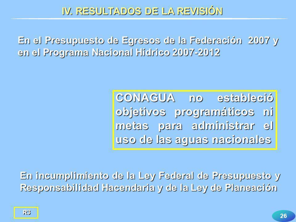 IV. RESULTADOS DE LA REVISIÓN