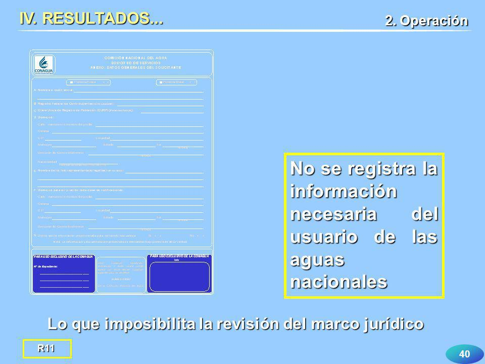 IV. RESULTADOS... 2. Operación. No se registra la información necesaria del usuario de las aguas nacionales.