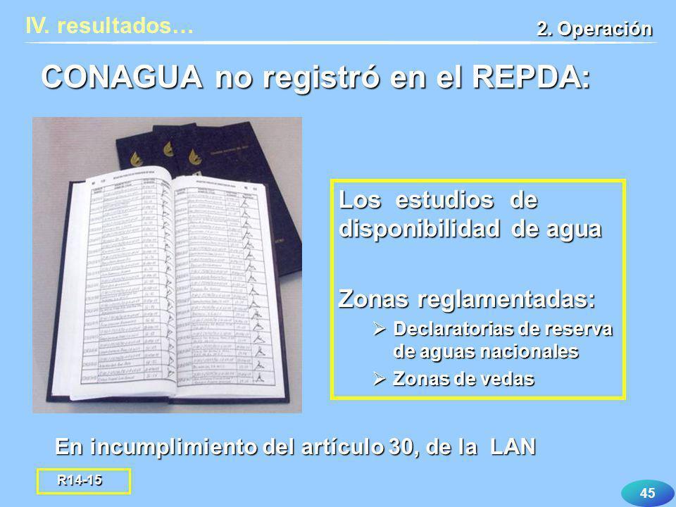 CONAGUA no registró en el REPDA: