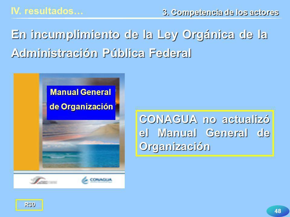 IV. resultados… 3. Competencia de los actores. En incumplimiento de la Ley Orgánica de la Administración Pública Federal.