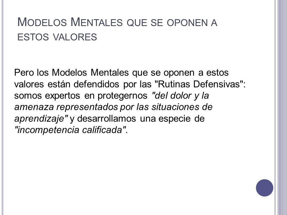Modelos Mentales que se oponen a estos valores