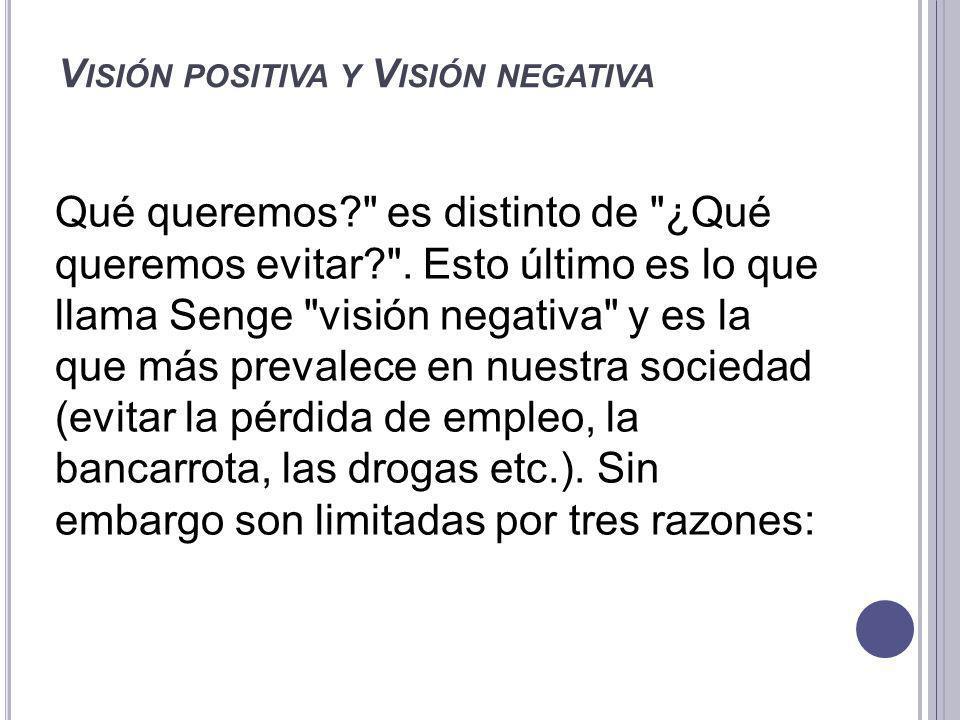 Visión positiva y Visión negativa