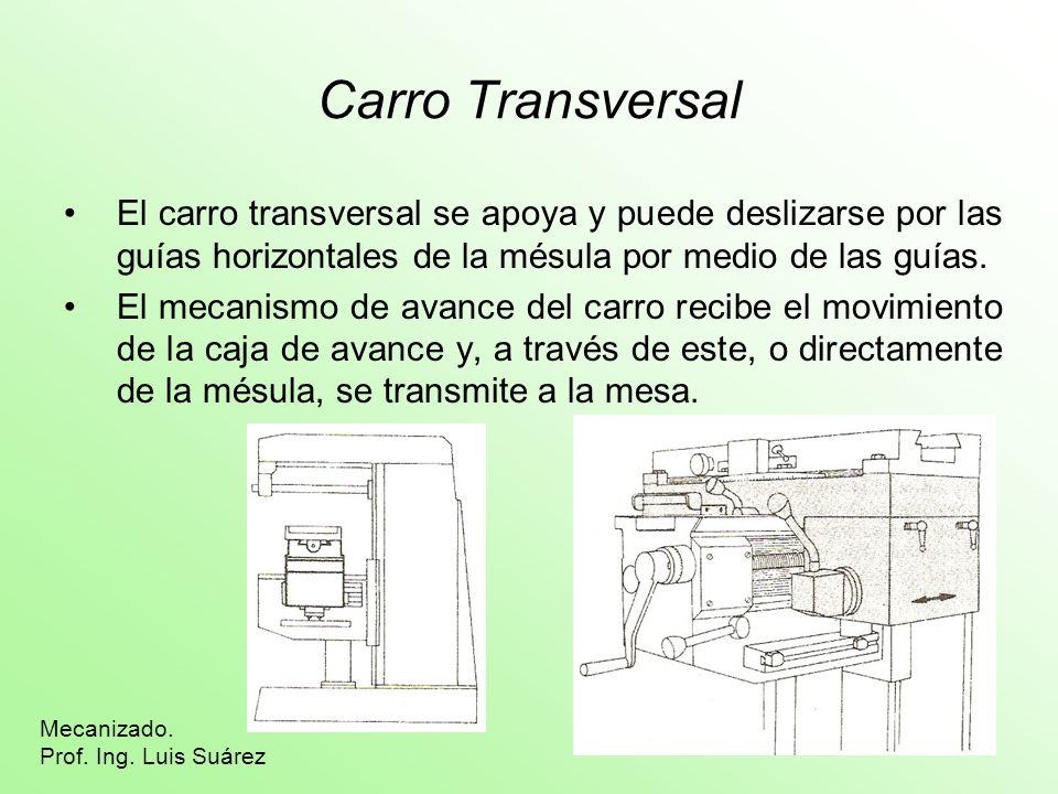 Carro Transversal El carro transversal se apoya y puede deslizarse por las guías horizontales de la mésula por medio de las guías.