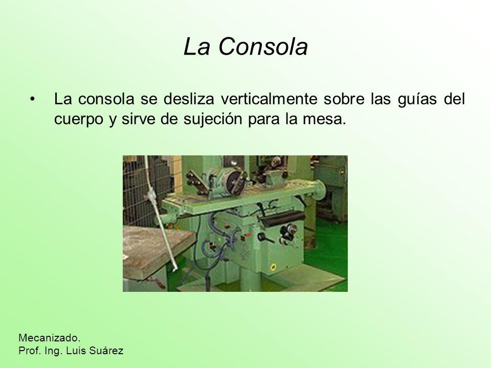 La Consola La consola se desliza verticalmente sobre las guías del cuerpo y sirve de sujeción para la mesa.