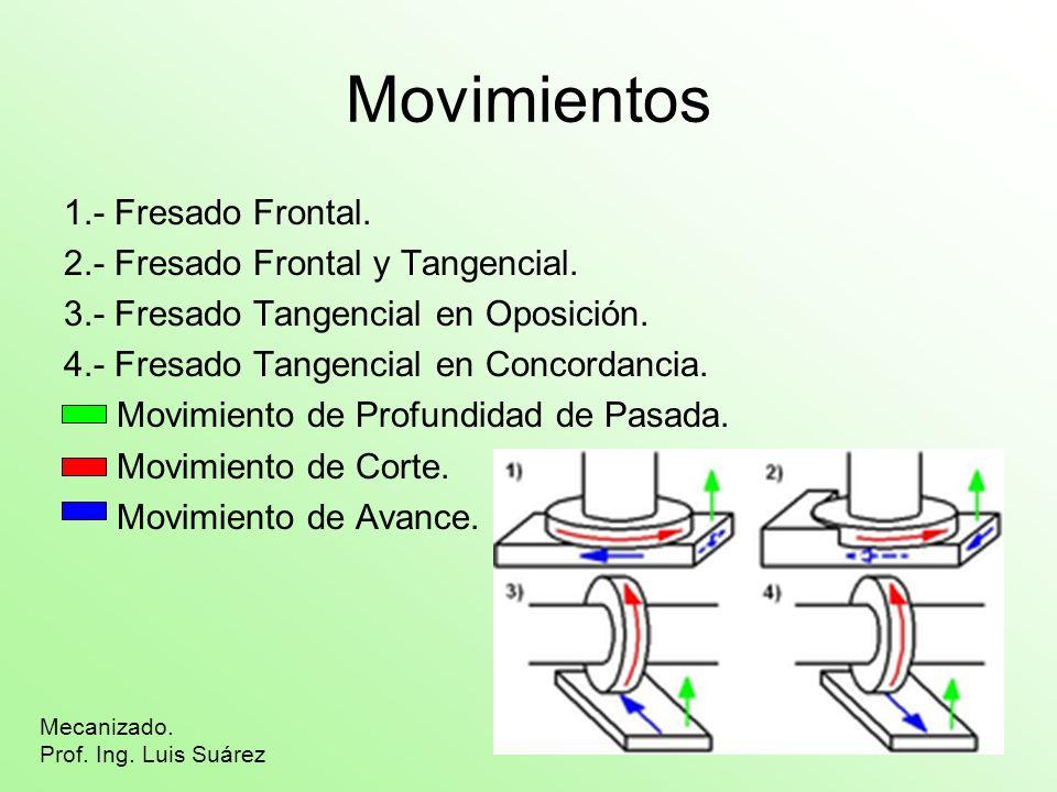 Movimientos 1.- Fresado Frontal. 2.- Fresado Frontal y Tangencial.