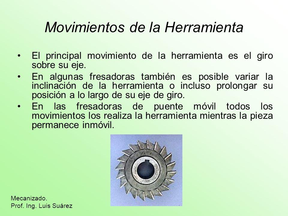 Movimientos de la Herramienta